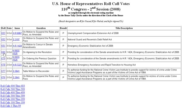 'U.S. House of Representative Roll Call Votes' page from the House Clerk's website.  Features a six column table.  The first column (Roll) has the roll call vote number.  The second column (Date) has the date of the vote.  The third column (Issue) has the bill number that the vote related to.  The fourth column (Question) has the specific motion being voted on.  The fifth column (Result) indicates if the vote passed (P), was agreed to (A), or failed (F).  The sixth column (Title/Description) gives the title of the bill being considered.